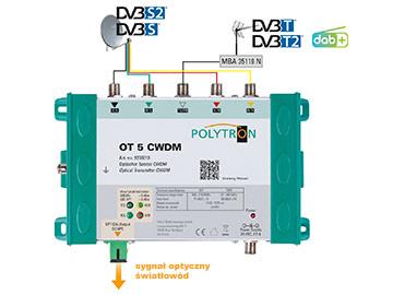Polytron OT-5 CWDM optyczny 360px